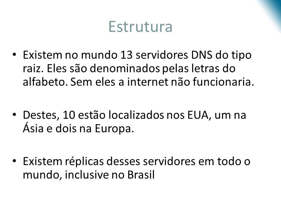 Estrutura Existem no mundo 13 servidores DNS do tipo raiz. Eles são denominados pelas letras do alfabeto. Sem eles a internet não funcionaria.