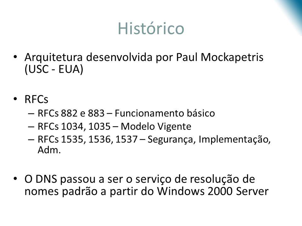 Histórico Arquitetura desenvolvida por Paul Mockapetris (USC - EUA)