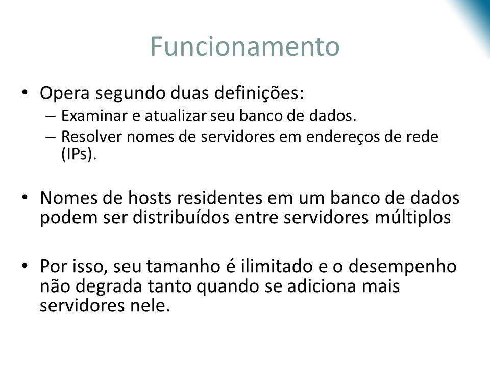 Funcionamento Opera segundo duas definições: