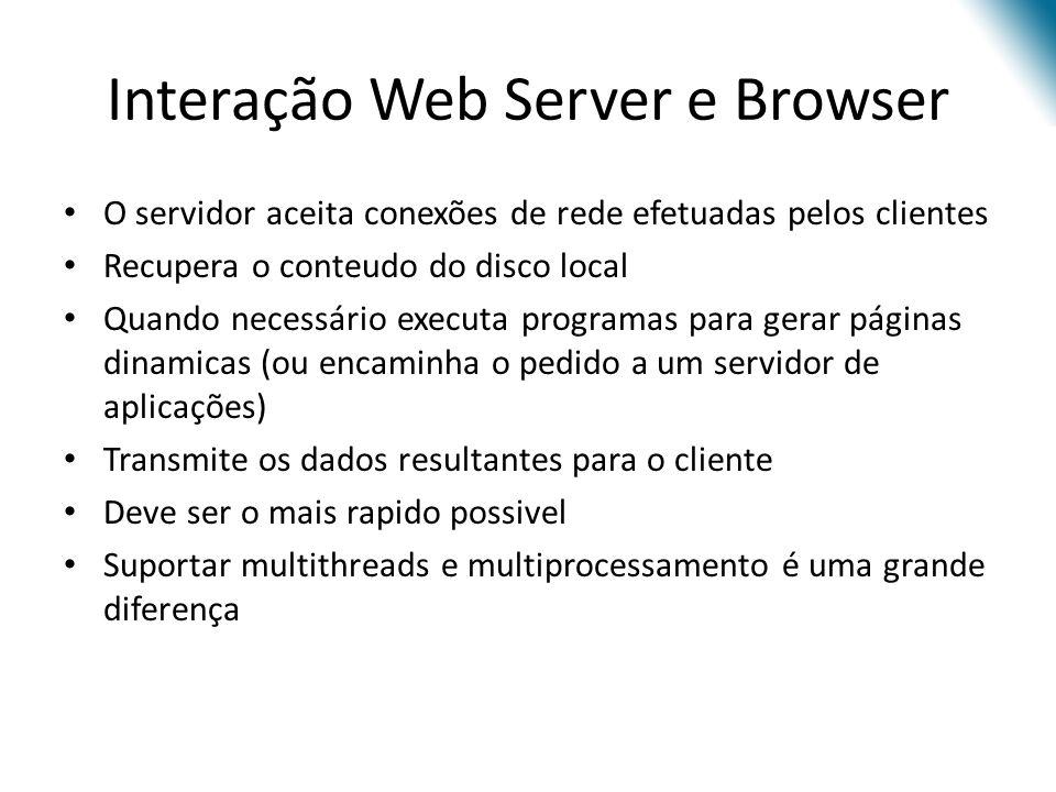 Interação Web Server e Browser