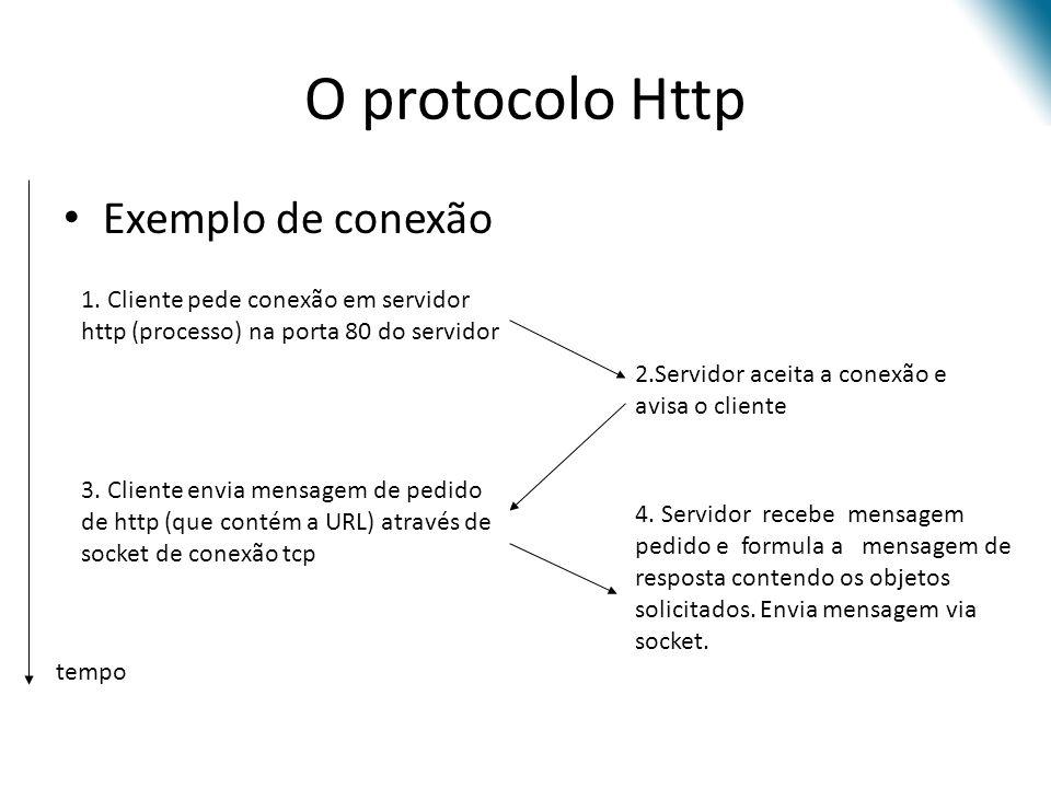 O protocolo Http Exemplo de conexão