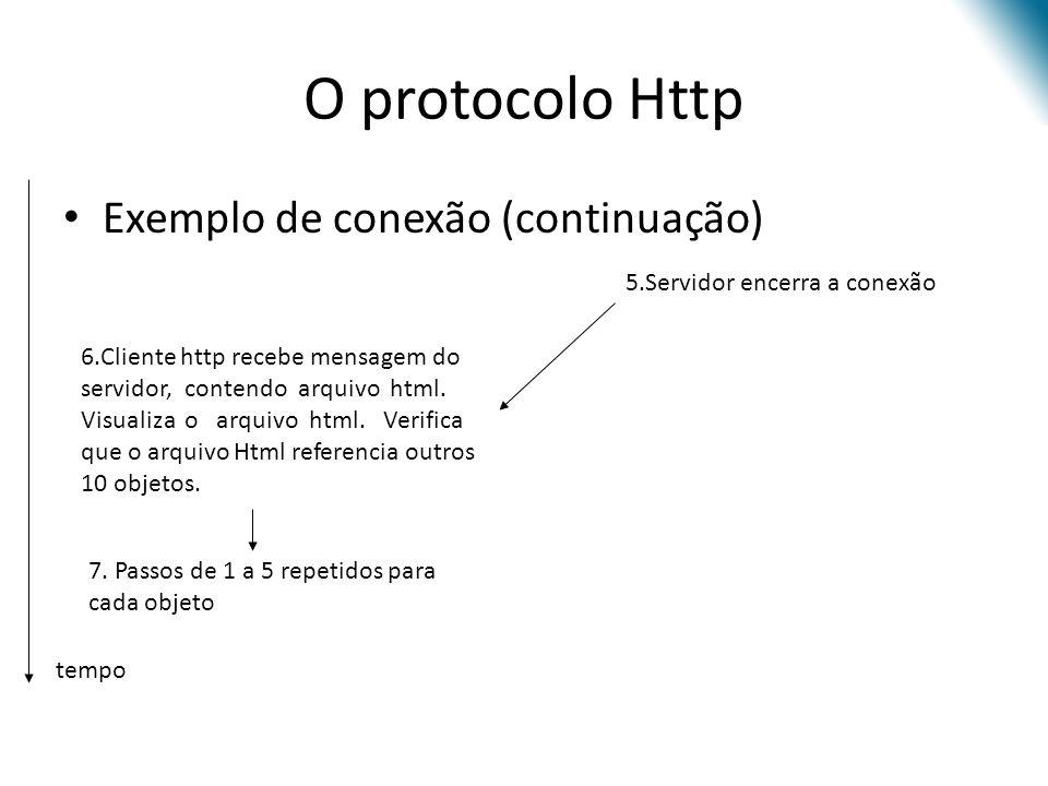 O protocolo Http Exemplo de conexão (continuação)