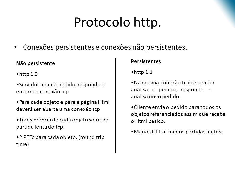 Protocolo http. Conexões persistentes e conexões não persistentes.