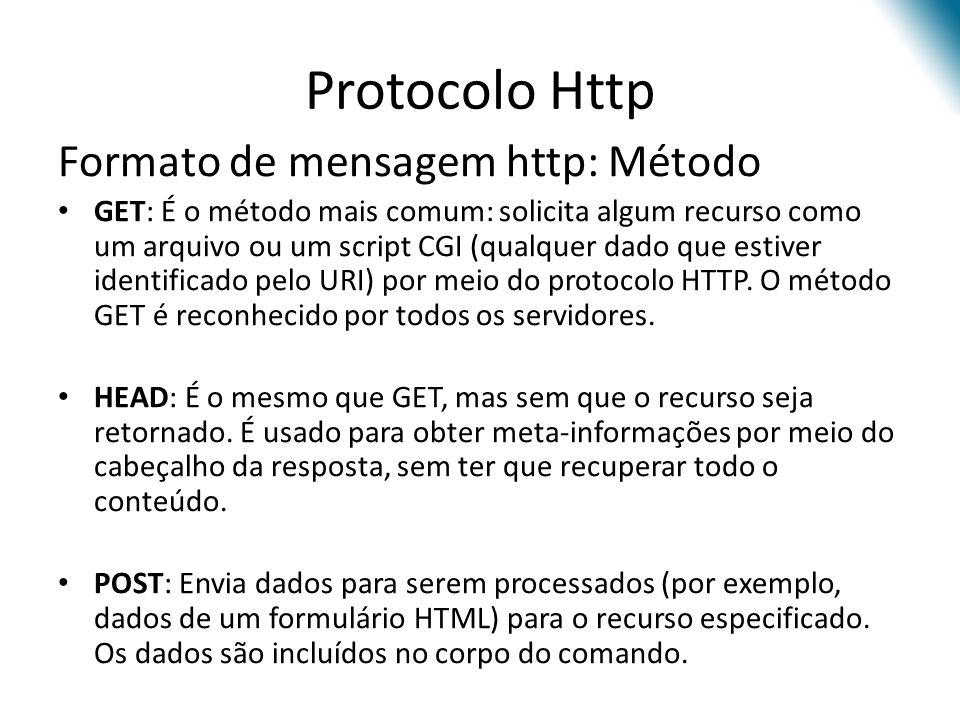 Protocolo Http Formato de mensagem http: Método