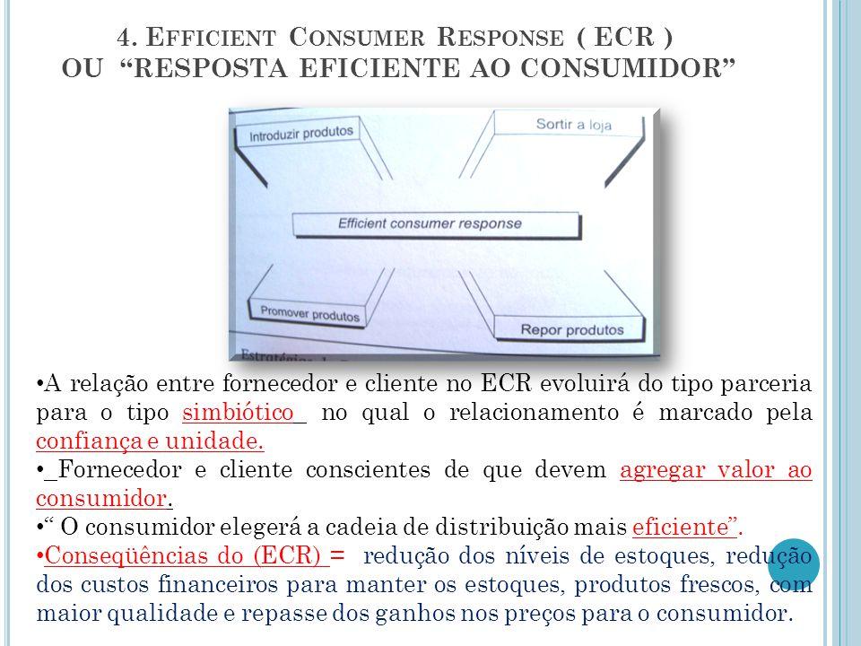 4. Efficient Consumer Response ( ECR ) OU RESPOSTA EFICIENTE AO CONSUMIDOR