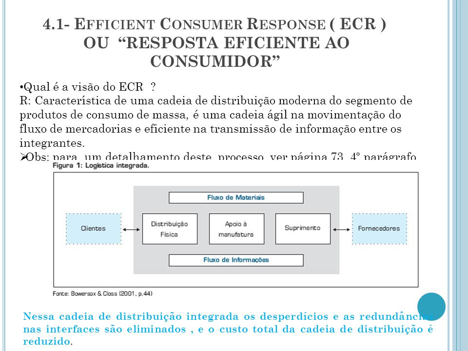 4.1- Efficient Consumer Response ( ECR ) OU RESPOSTA EFICIENTE AO CONSUMIDOR