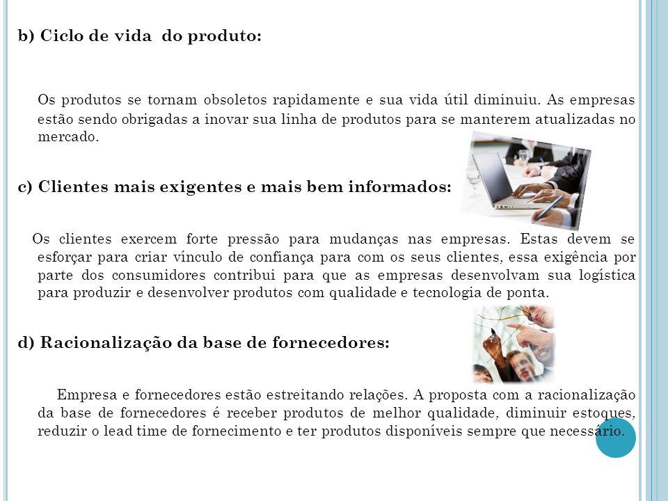 b) Ciclo de vida do produto:
