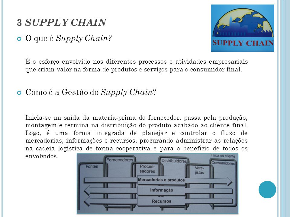 3 SUPPLY CHAIN O que é Supply Chain Como é a Gestão do Supply Chain