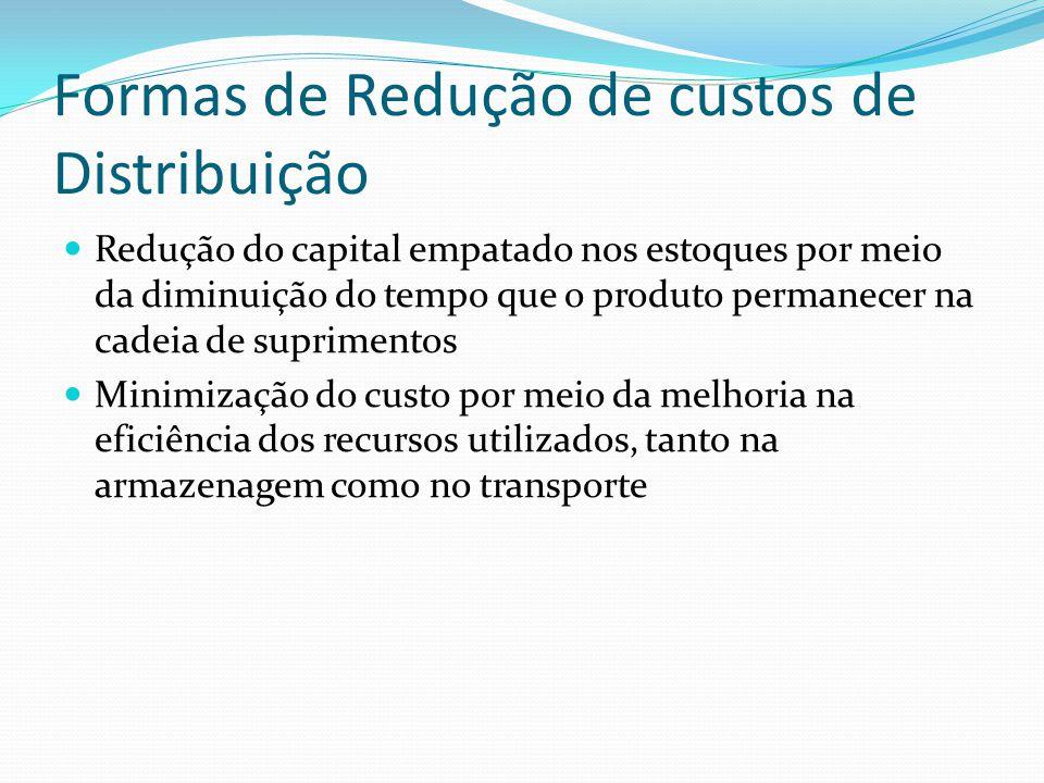 Formas de Redução de custos de Distribuição