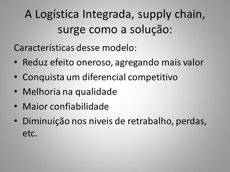 A Logística Integrada, supply chain, surge como a solução: