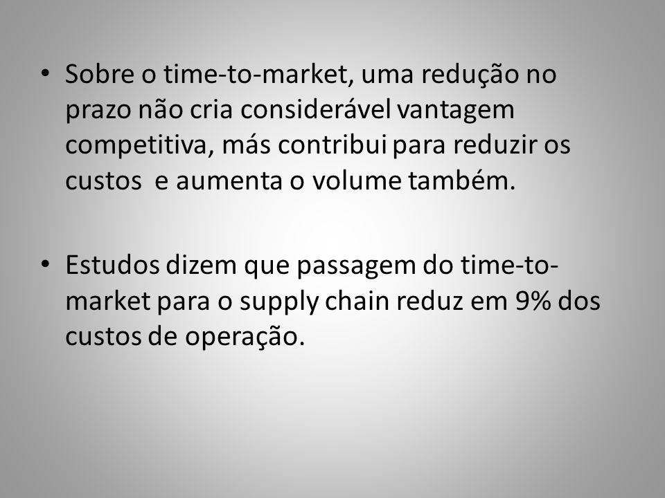 Sobre o time-to-market, uma redução no prazo não cria considerável vantagem competitiva, más contribui para reduzir os custos e aumenta o volume também.