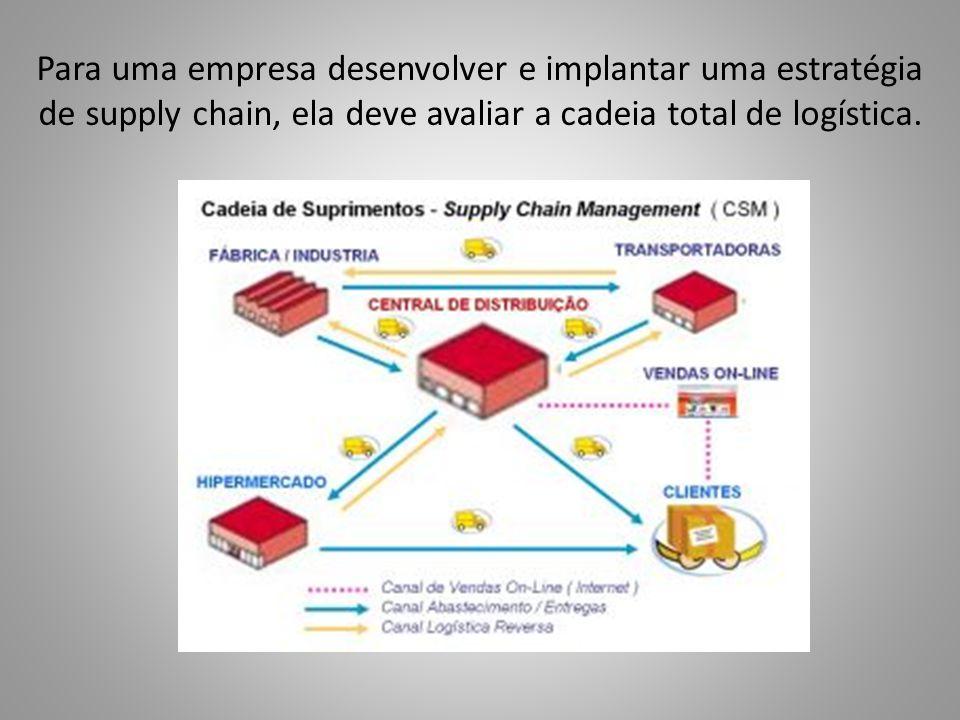 Para uma empresa desenvolver e implantar uma estratégia de supply chain, ela deve avaliar a cadeia total de logística.