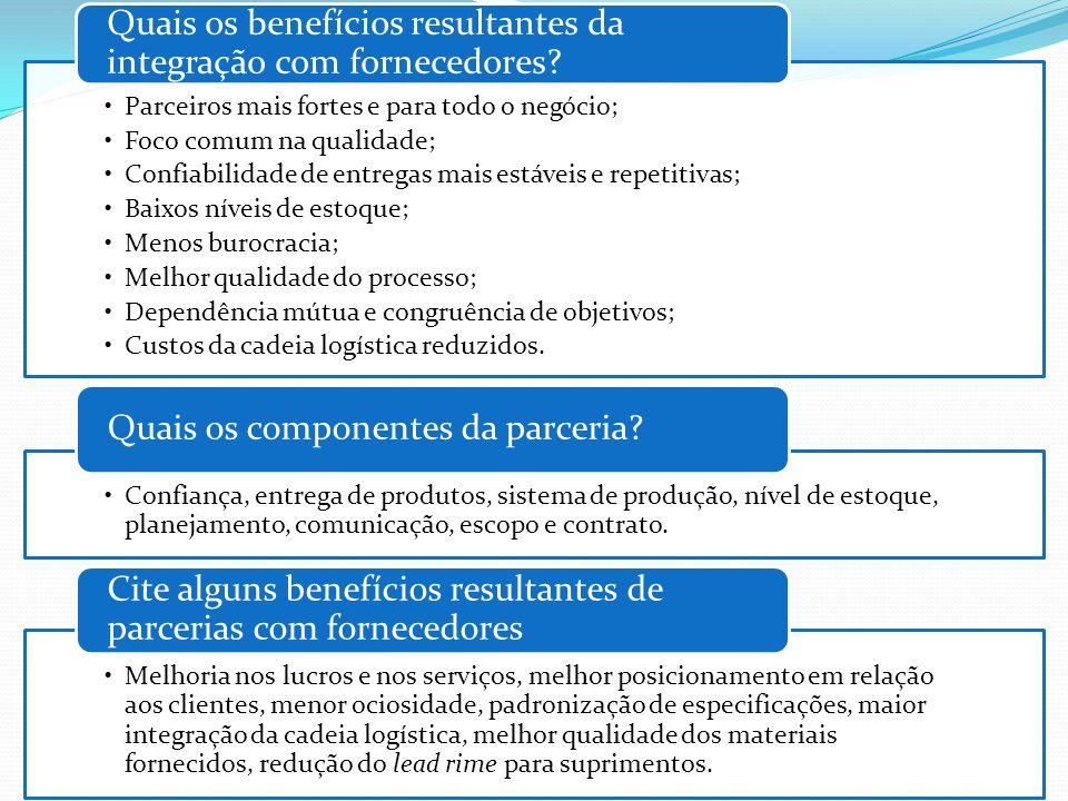 Quais os benefícios resultantes da integração com fornecedores