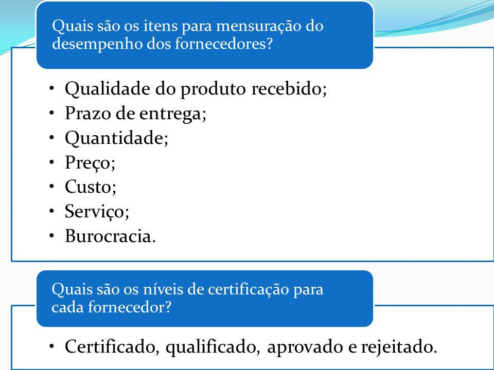 Quais são os itens para mensuração do desempenho dos fornecedores