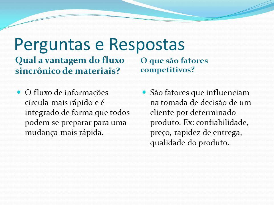 Perguntas e Respostas Qual a vantagem do fluxo sincrônico de materiais O que são fatores competitivos