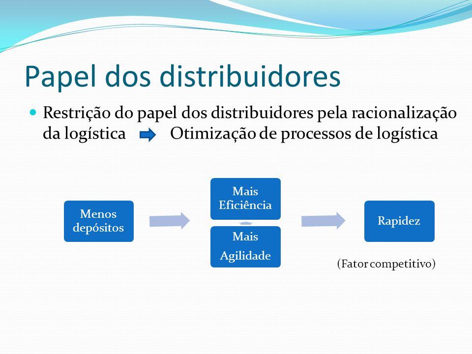 Papel dos distribuidores