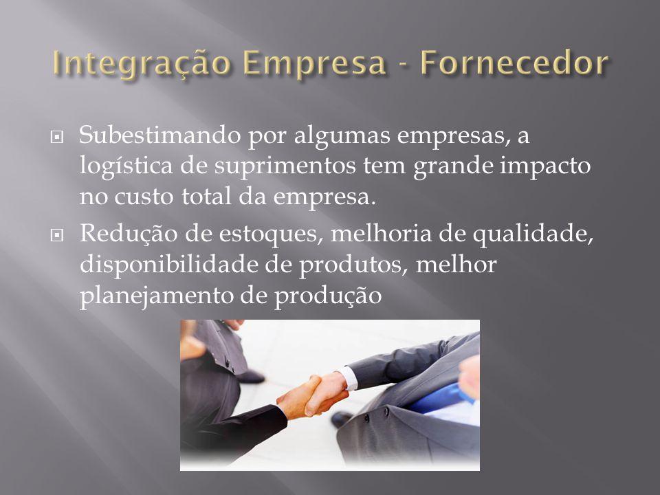 Integração Empresa - Fornecedor