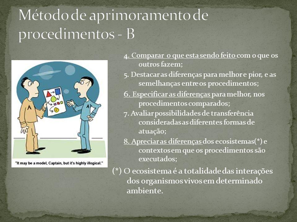 Método de aprimoramento de procedimentos - B