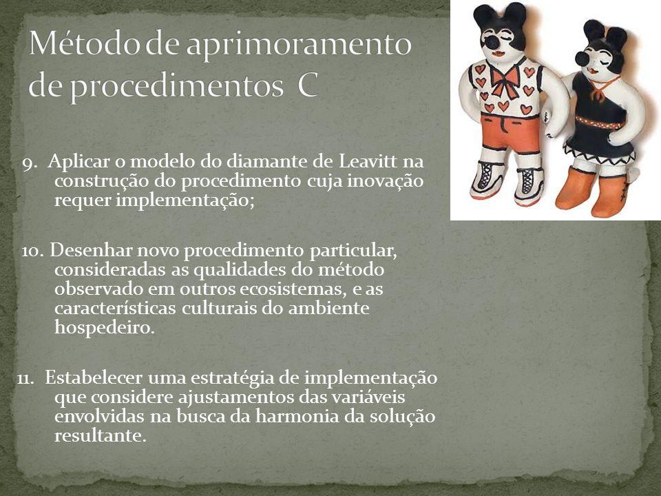 Método de aprimoramento de procedimentos C