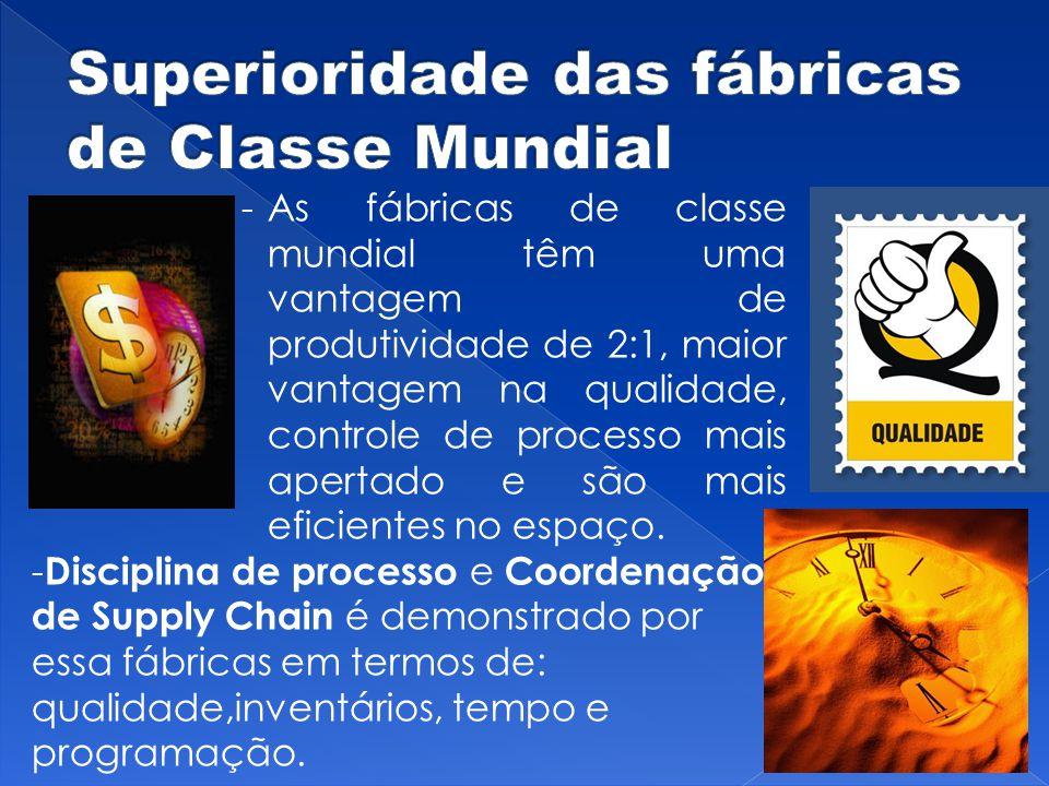 Superioridade das fábricas de Classe Mundial