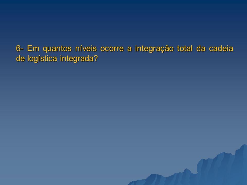 6- Em quantos níveis ocorre a integração total da cadeia de logística integrada