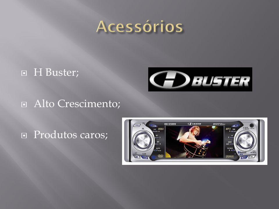 Acessórios H Buster; Alto Crescimento; Produtos caros;