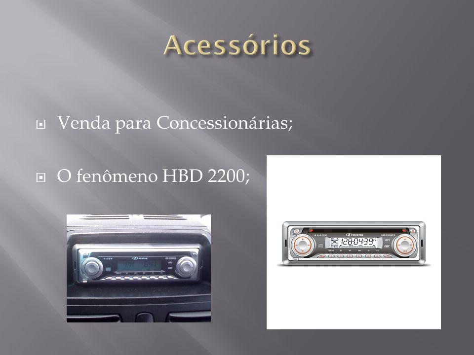 Acessórios Venda para Concessionárias; O fenômeno HBD 2200;