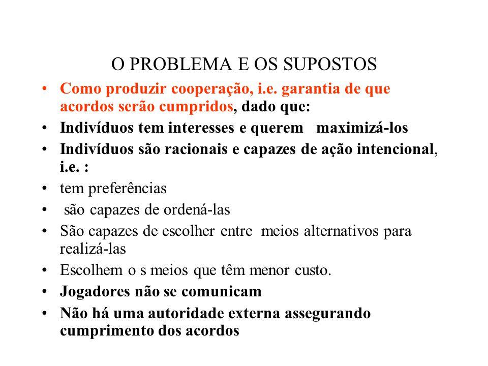 O PROBLEMA E OS SUPOSTOS