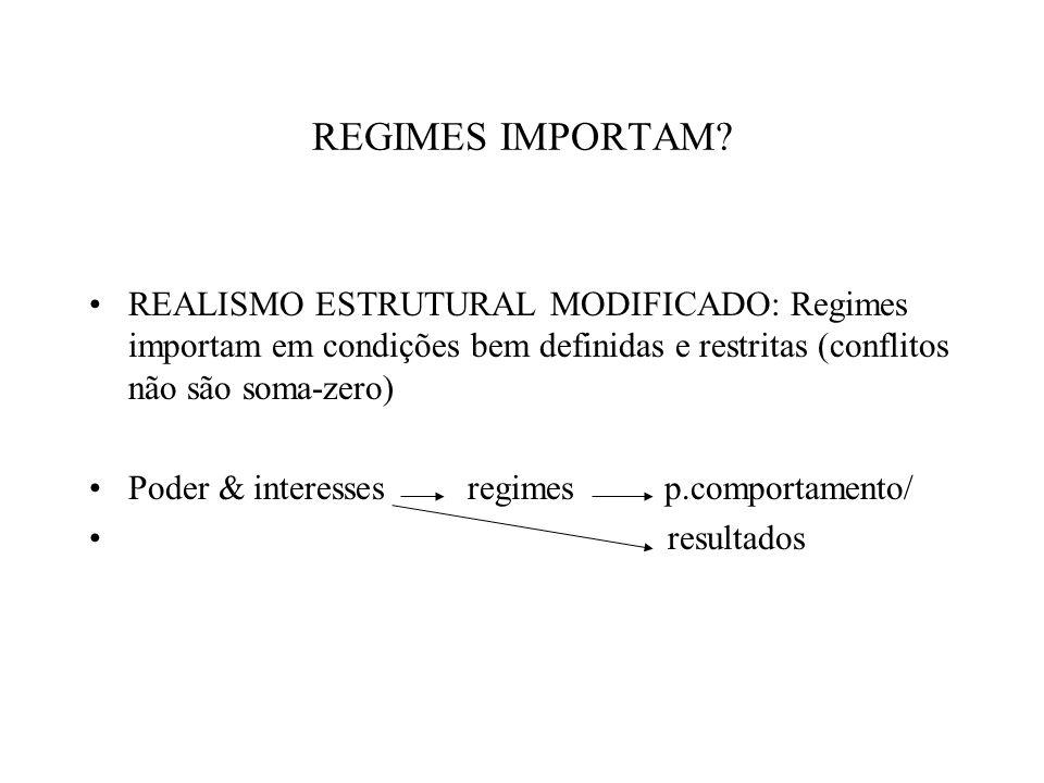 REGIMES IMPORTAM REALISMO ESTRUTURAL MODIFICADO: Regimes importam em condições bem definidas e restritas (conflitos não são soma-zero)