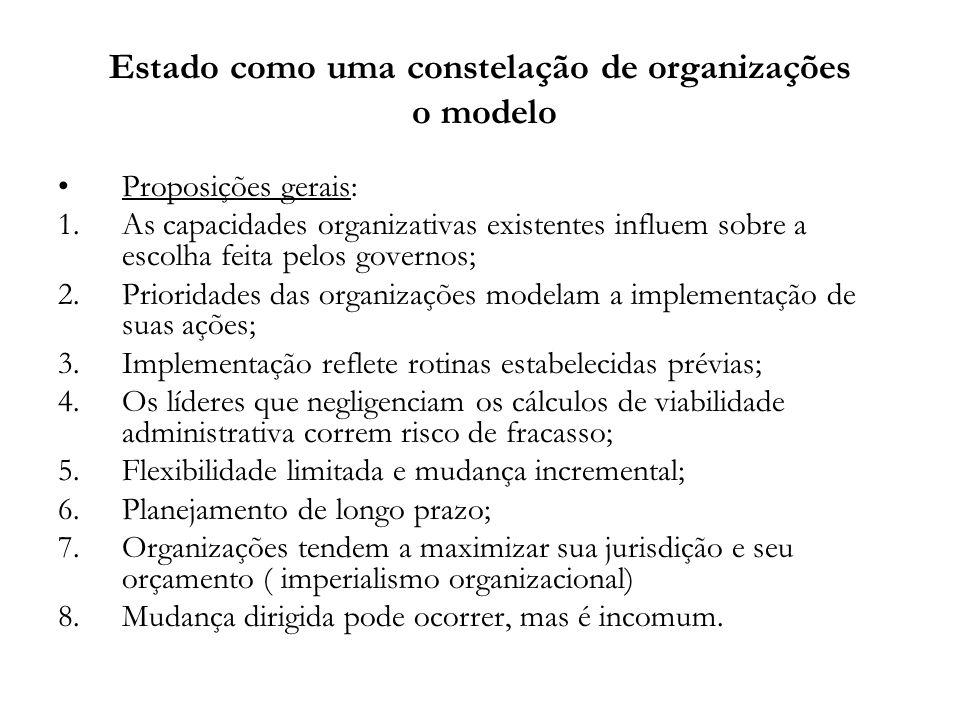 Estado como uma constelação de organizações o modelo