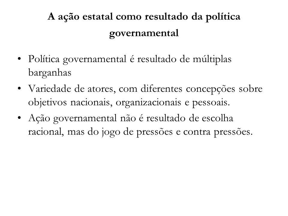 A ação estatal como resultado da política governamental