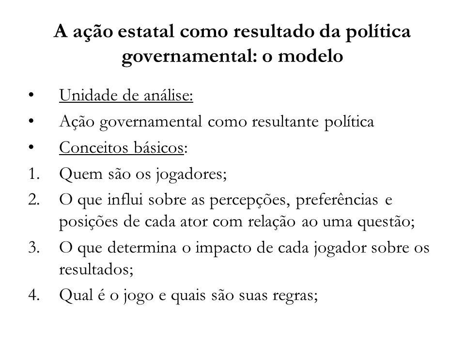 A ação estatal como resultado da política governamental: o modelo