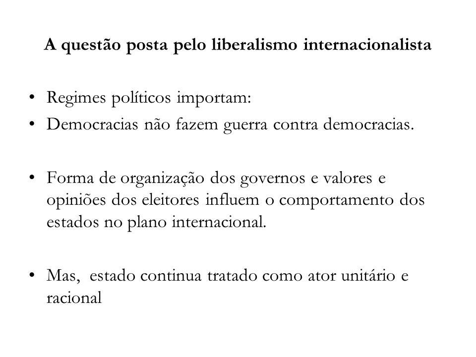 A questão posta pelo liberalismo internacionalista