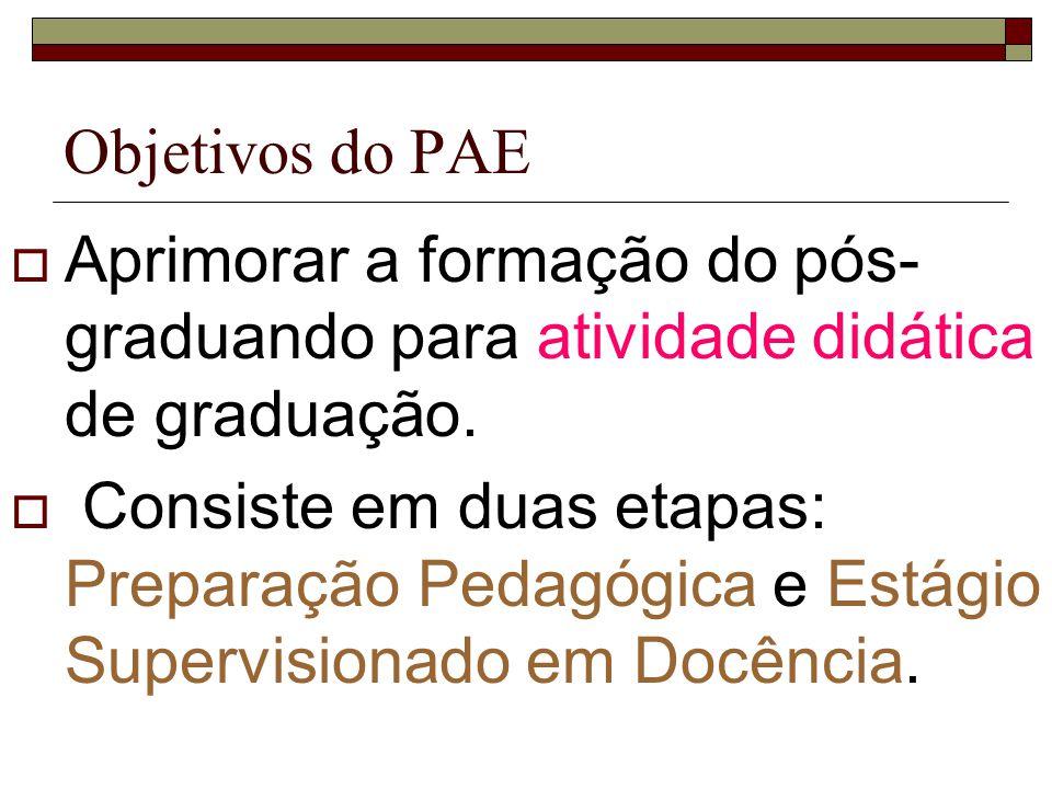Objetivos do PAE Aprimorar a formação do pós-graduando para atividade didática de graduação.