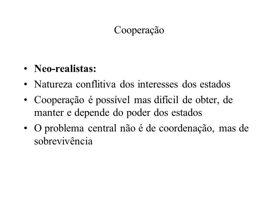 Cooperação Neo-realistas: Natureza conflitiva dos interesses dos estados.