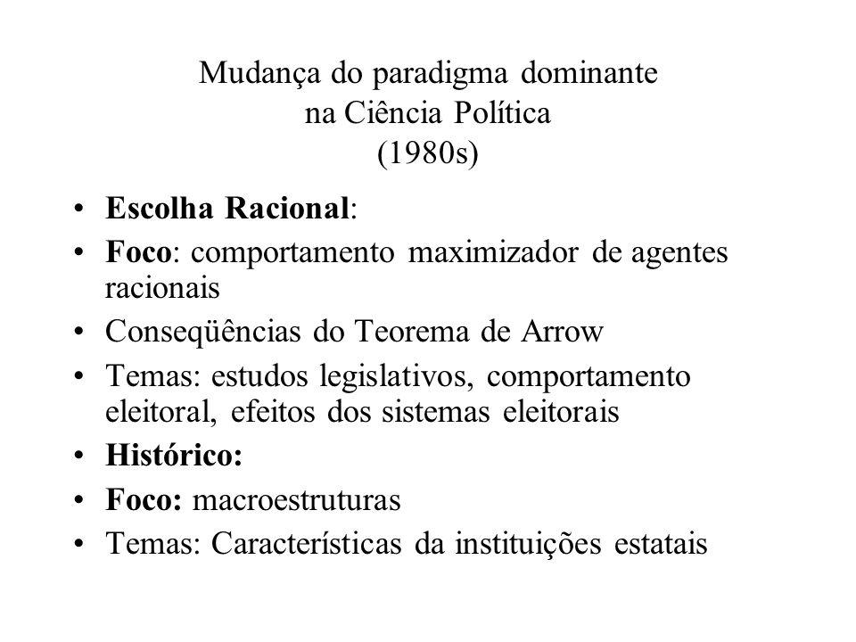 Mudança do paradigma dominante na Ciência Política (1980s)