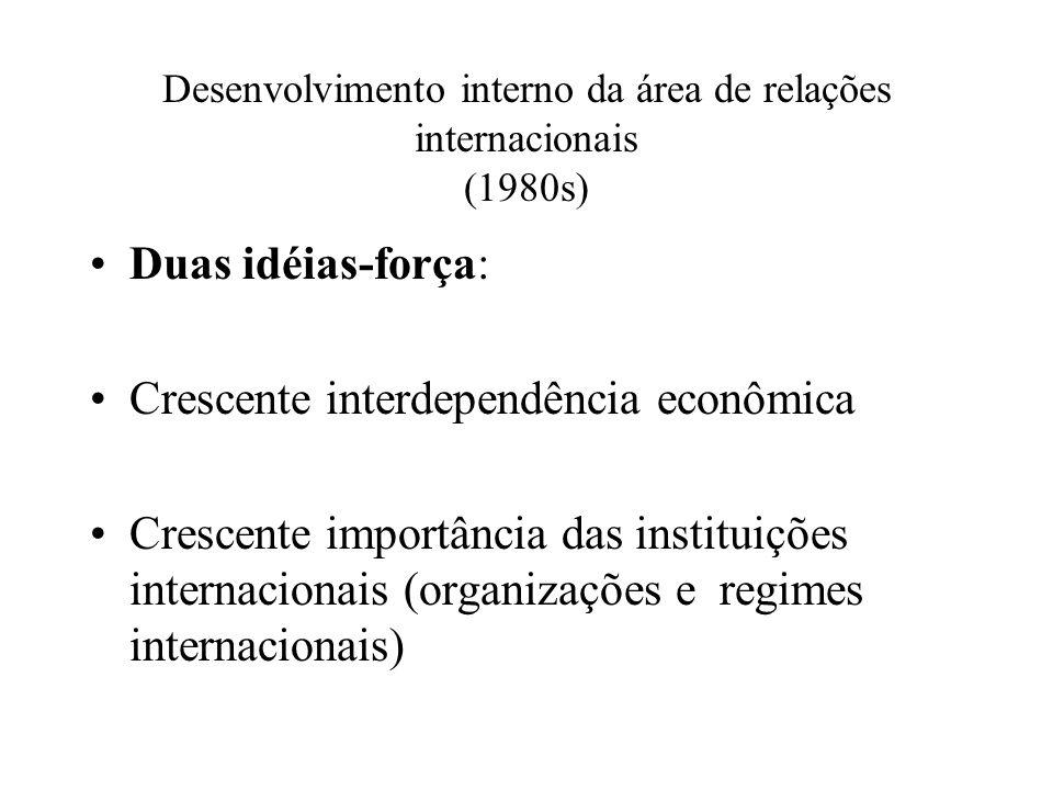 Desenvolvimento interno da área de relações internacionais (1980s)