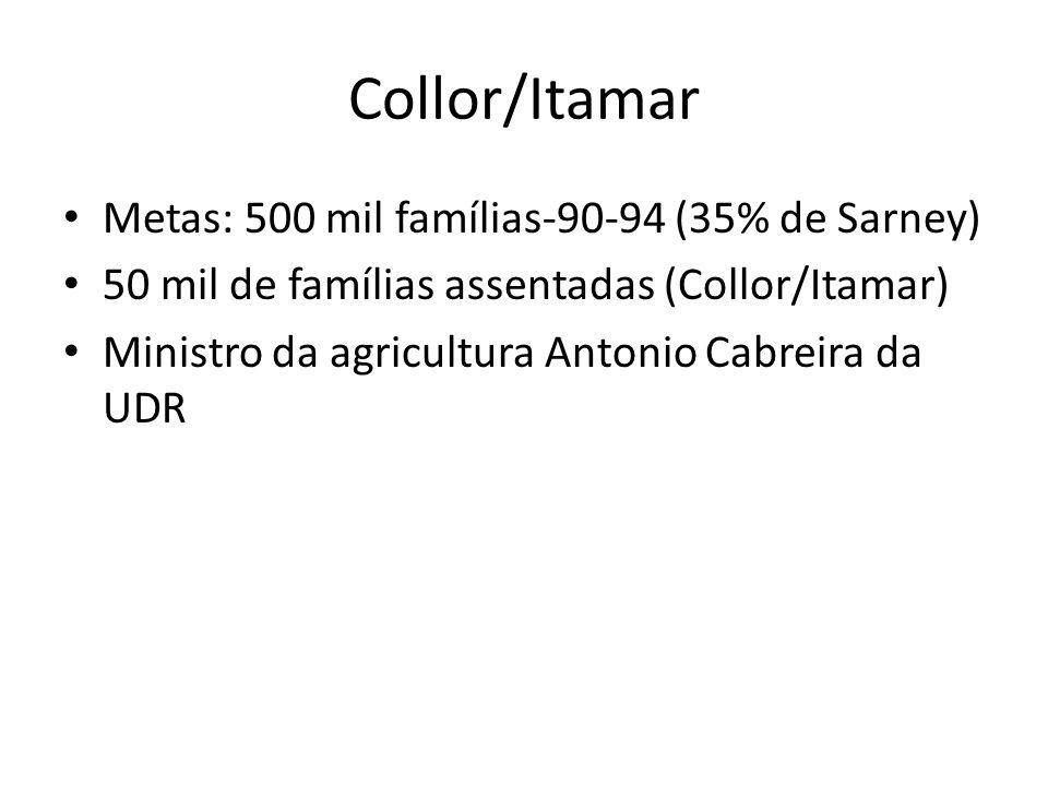 Collor/Itamar Metas: 500 mil famílias-90-94 (35% de Sarney)