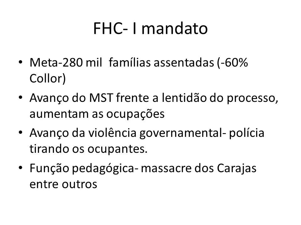 FHC- I mandato Meta-280 mil famílias assentadas (-60% Collor)