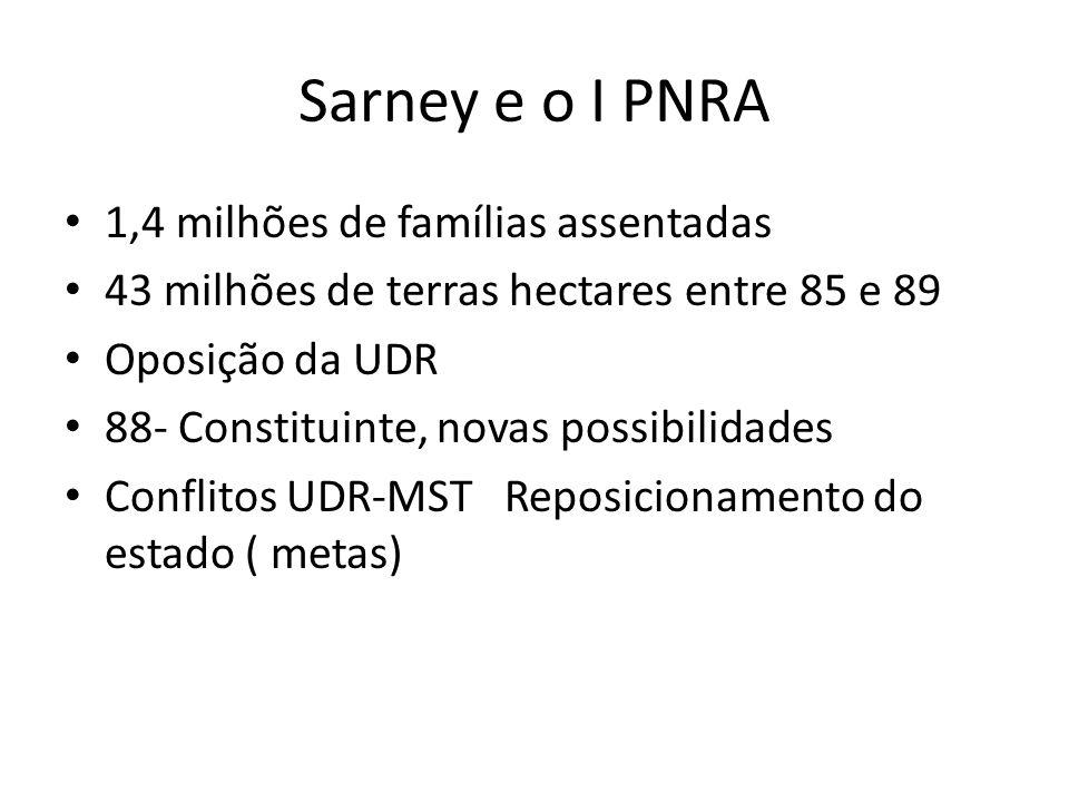Sarney e o I PNRA 1,4 milhões de famílias assentadas