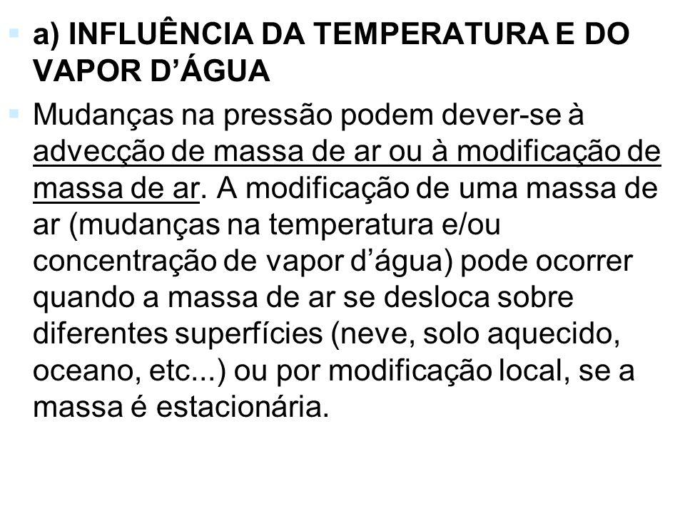 a) INFLUÊNCIA DA TEMPERATURA E DO VAPOR D'ÁGUA