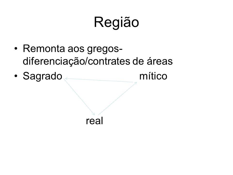 Região Remonta aos gregos- diferenciação/contrates de áreas