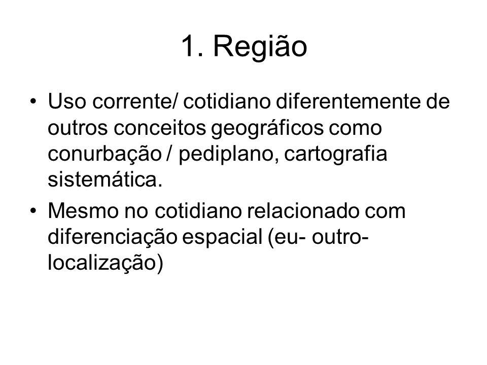 1. Região Uso corrente/ cotidiano diferentemente de outros conceitos geográficos como conurbação / pediplano, cartografia sistemática.