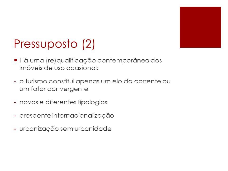 Pressuposto (2) Há uma (re)qualificação contemporânea dos imóveis de uso ocasional: