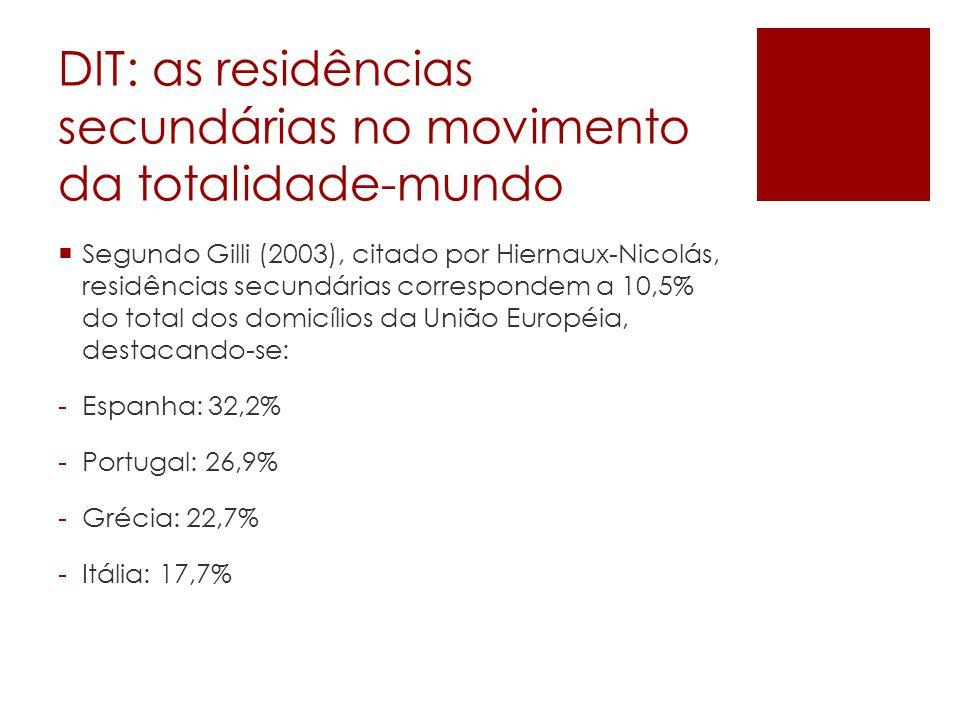 DIT: as residências secundárias no movimento da totalidade-mundo