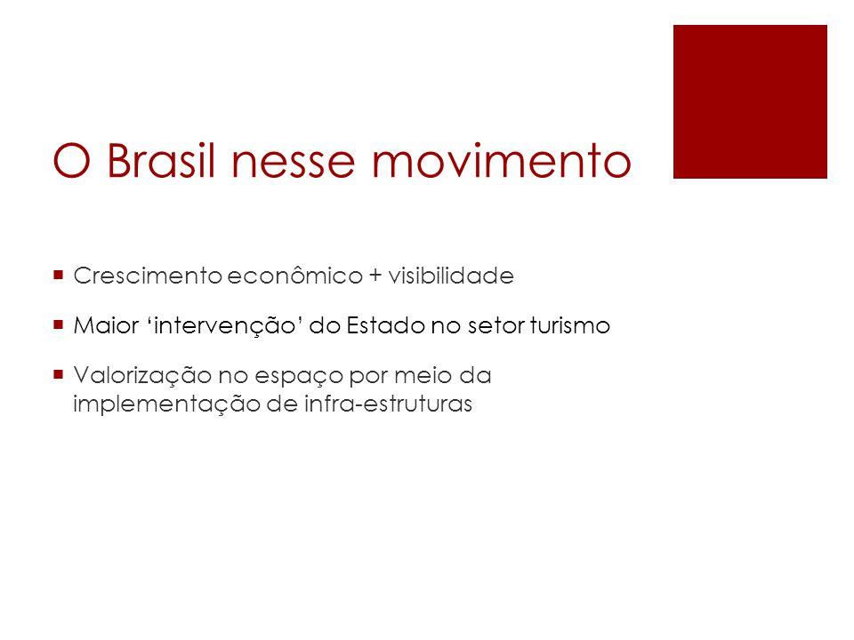 O Brasil nesse movimento