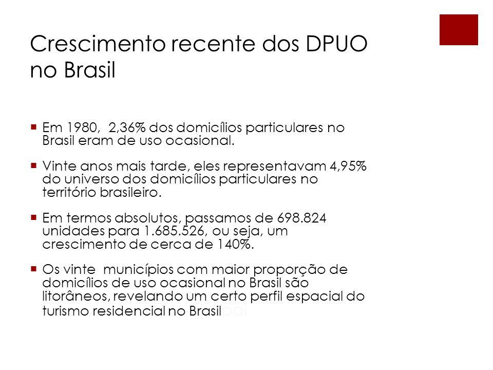 Crescimento recente dos DPUO no Brasil