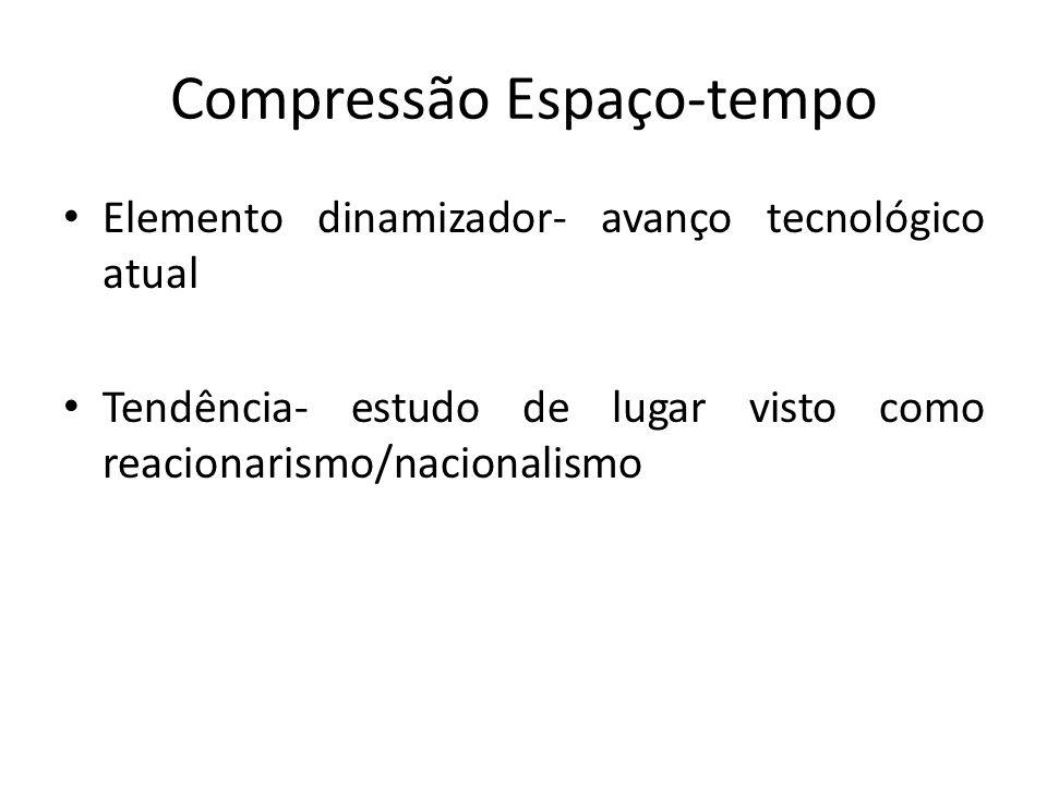 Compressão Espaço-tempo