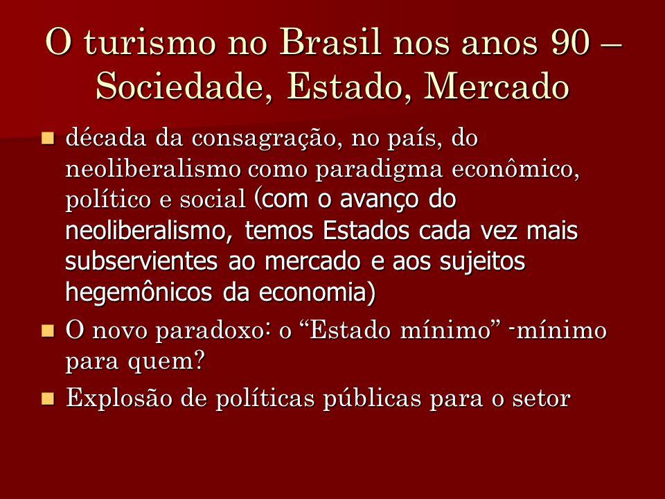 O turismo no Brasil nos anos 90 – Sociedade, Estado, Mercado