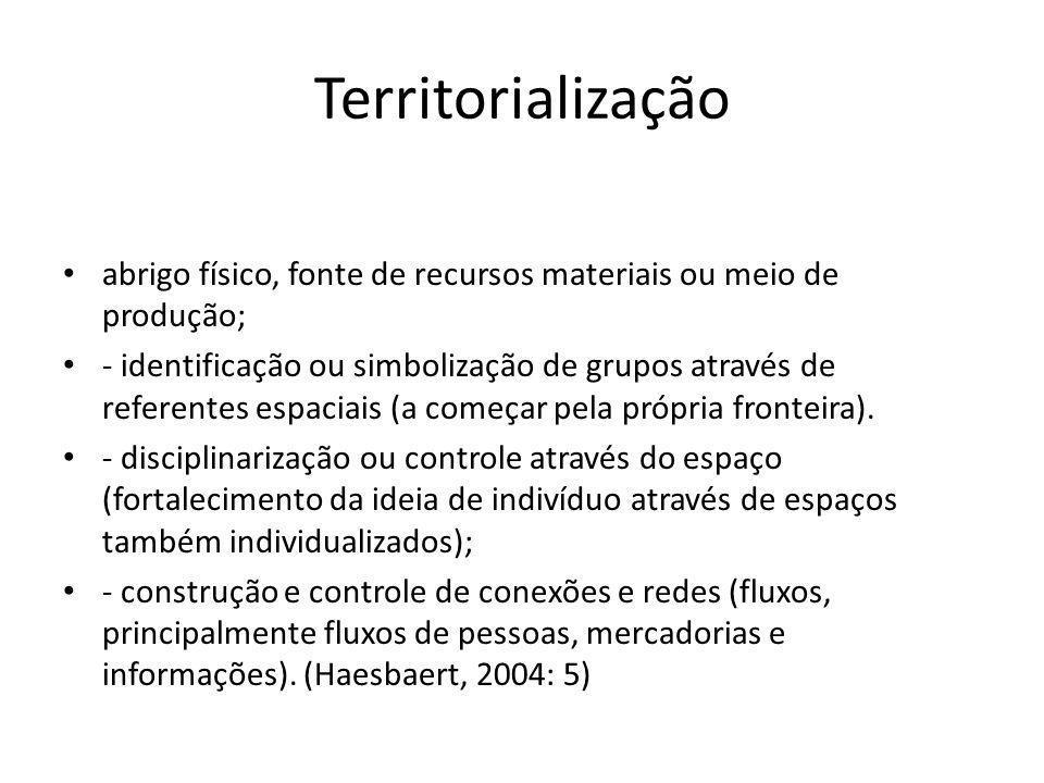 Territorialização abrigo físico, fonte de recursos materiais ou meio de produção;